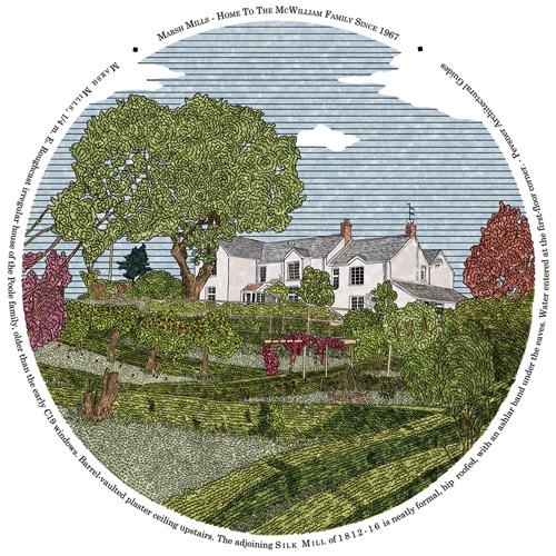 Marsh Mills, England